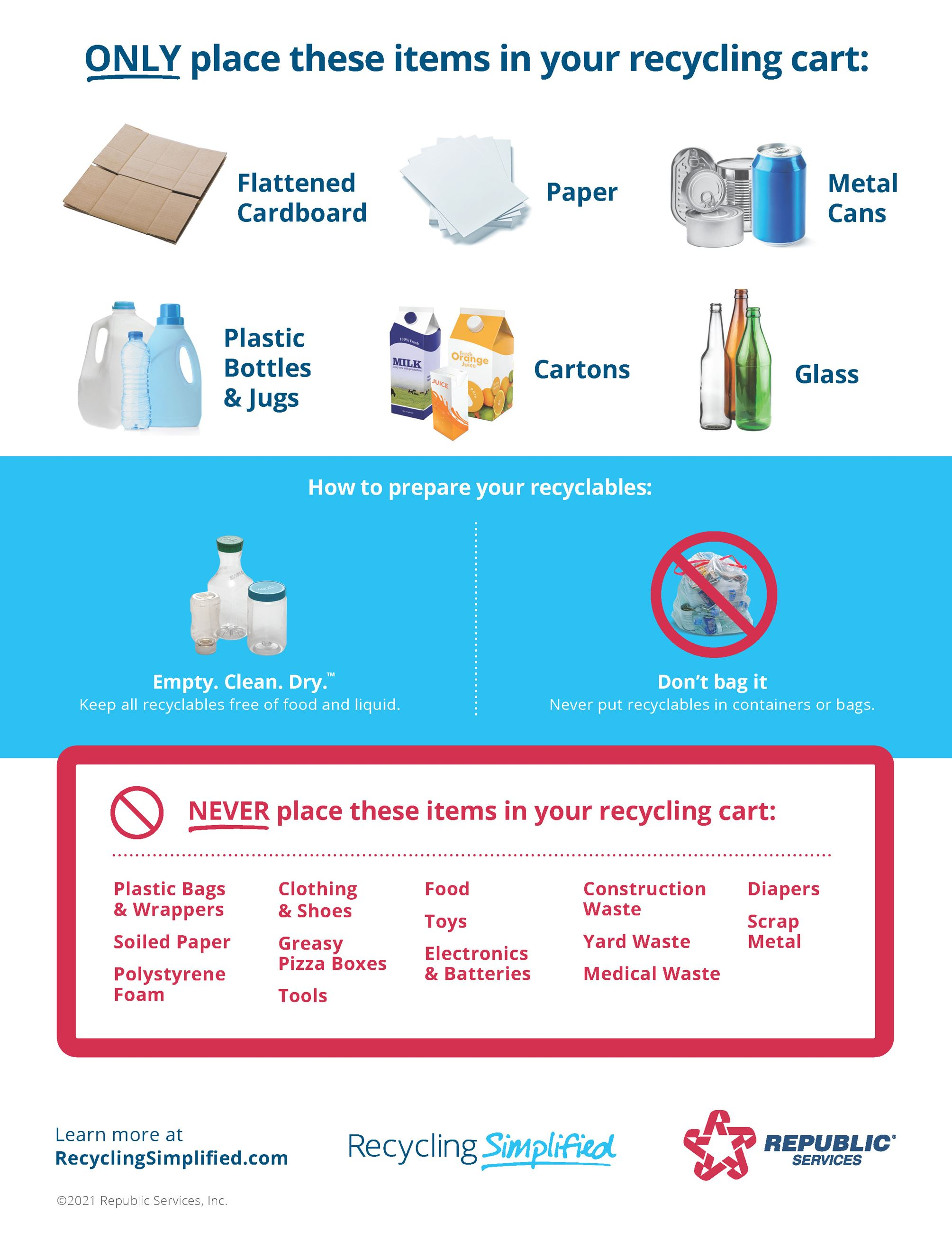 Recycling Simplified Poster