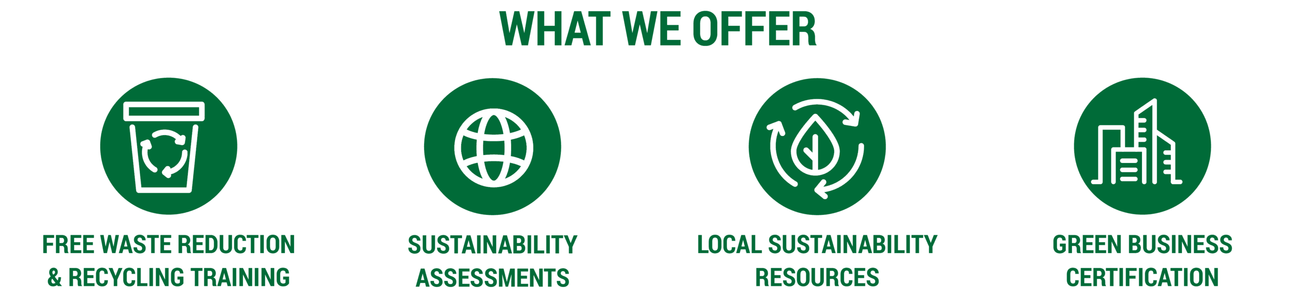 Green Business Program - What We Offer