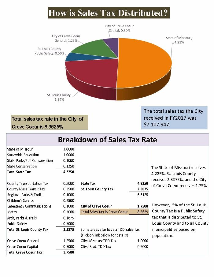 2017 Sales Tax for Website (1)